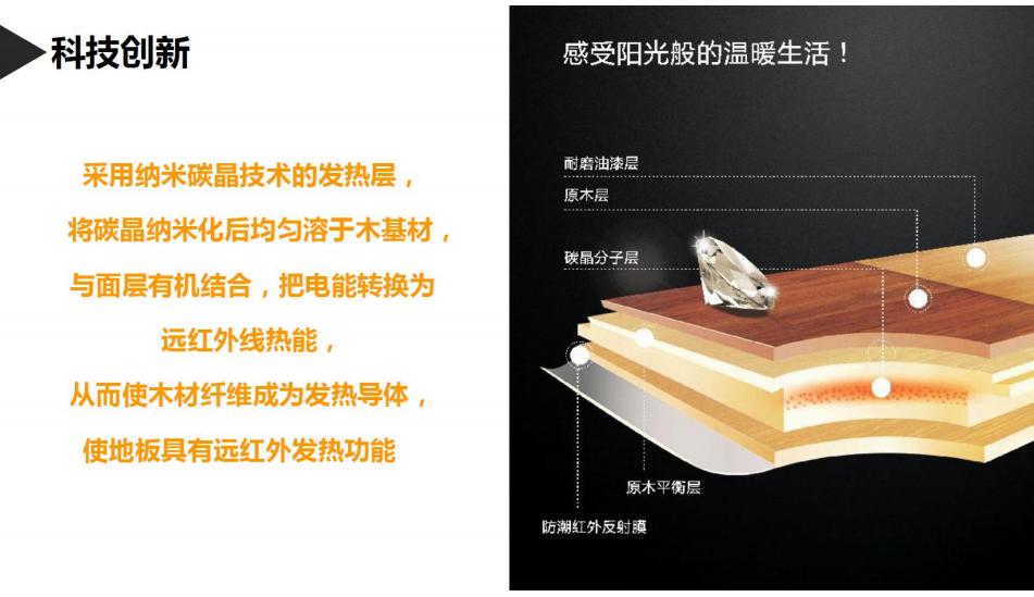 自發熱地板技術原理
